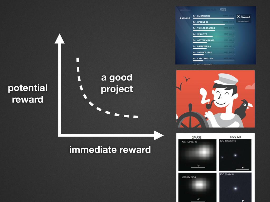 immediate reward potential reward a good project