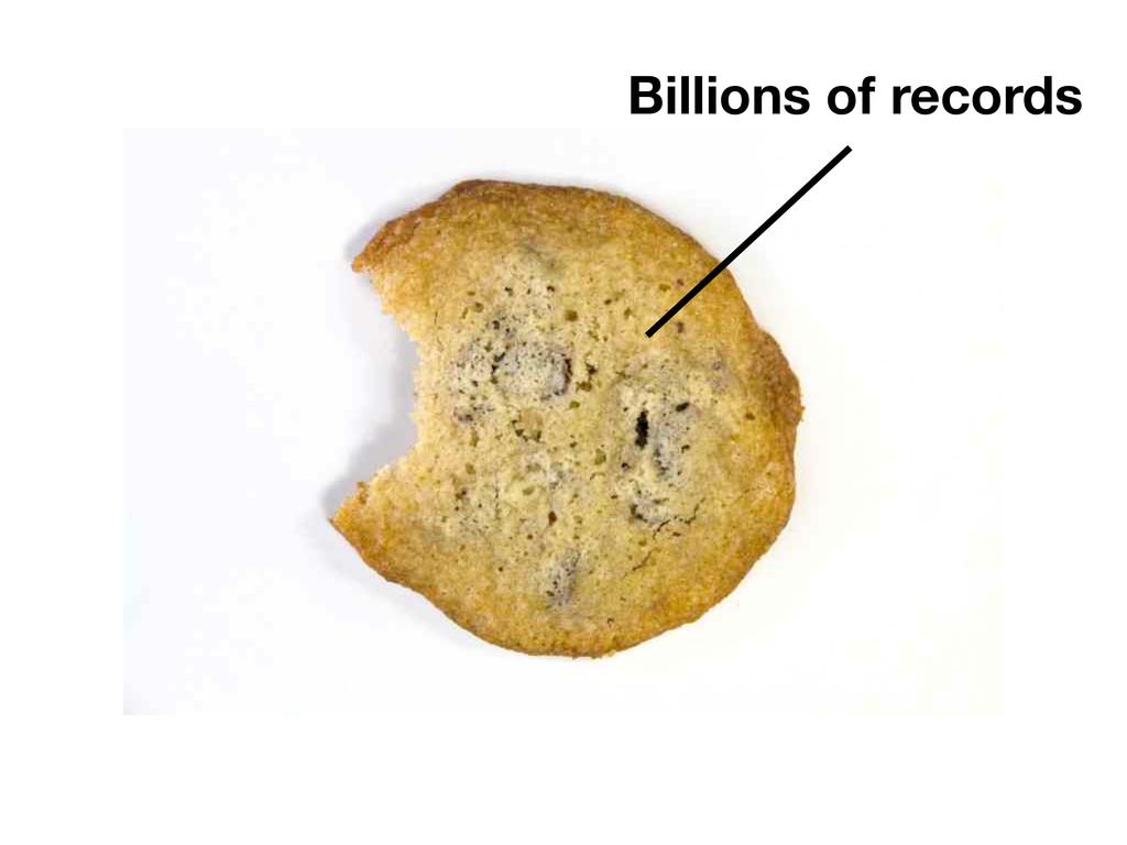 Billions of records