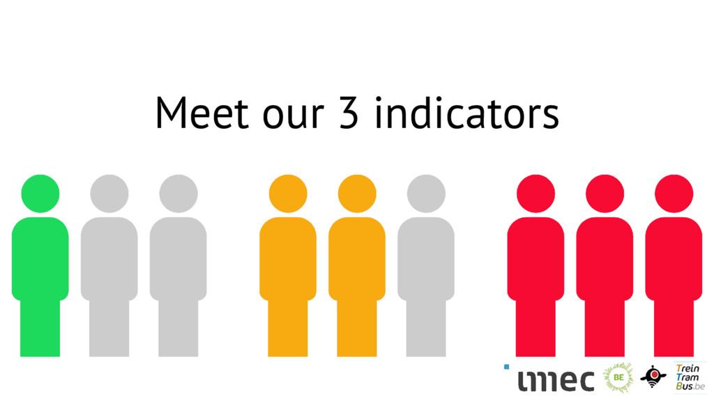 Meet our 3 indicators