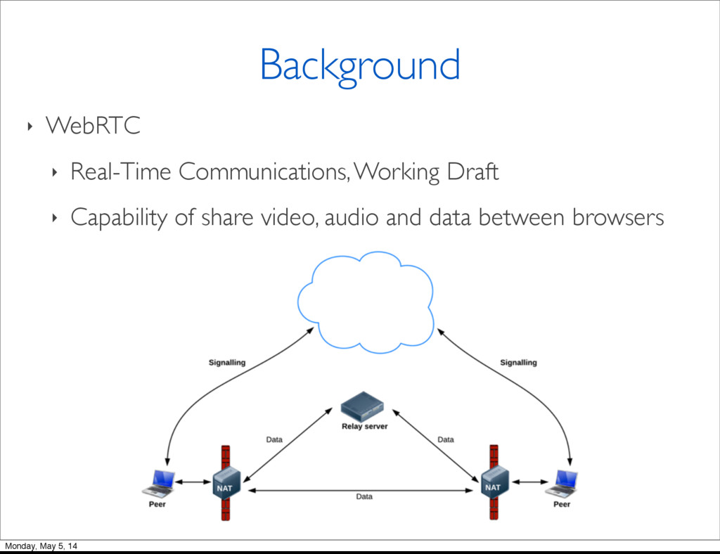 ‣ WebRTC ‣ Real-Time Communications, Working Dr...