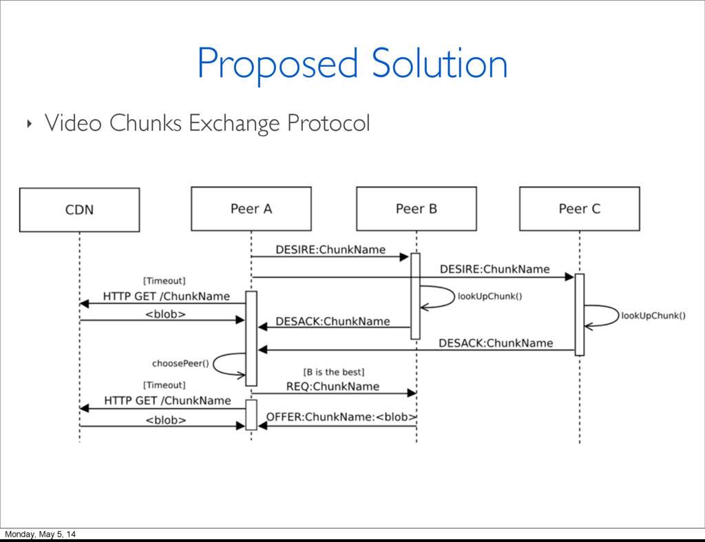 ‣ Video Chunks Exchange Protocol Proposed Solut...