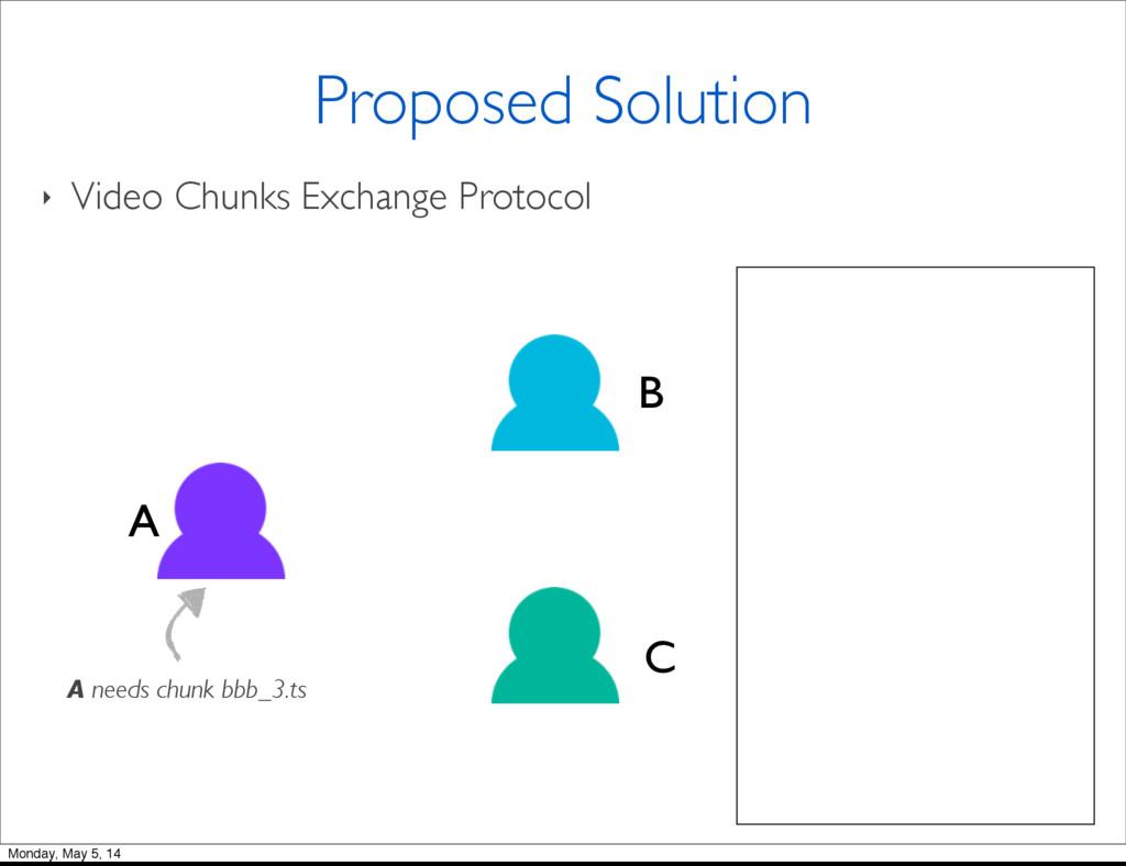 A B C A needs chunk bbb_3.ts ‣ Video Chunks Exc...