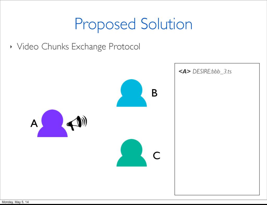 A B C <A> DESIRE:bbb_3.ts ‣ Video Chunks Exchan...