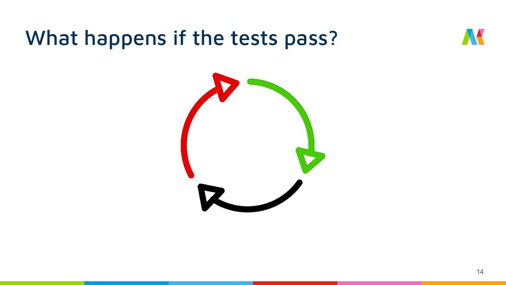 What happens if the tests pass? 14