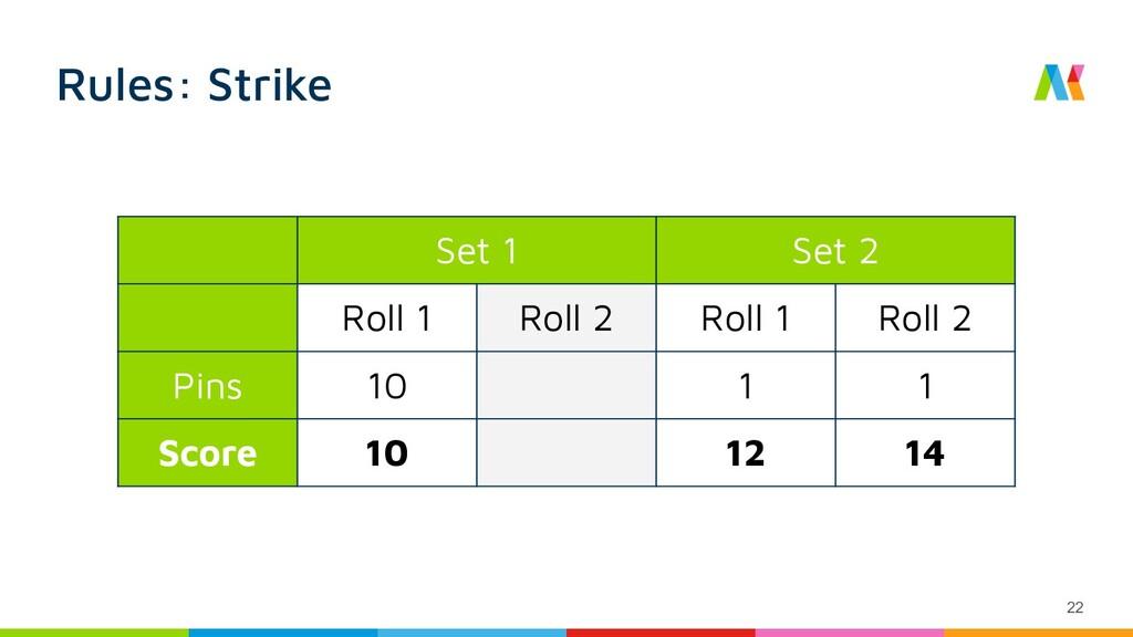 Rules: Strike Set 1 Set 2 Roll 1 Roll 2 Roll 1 ...