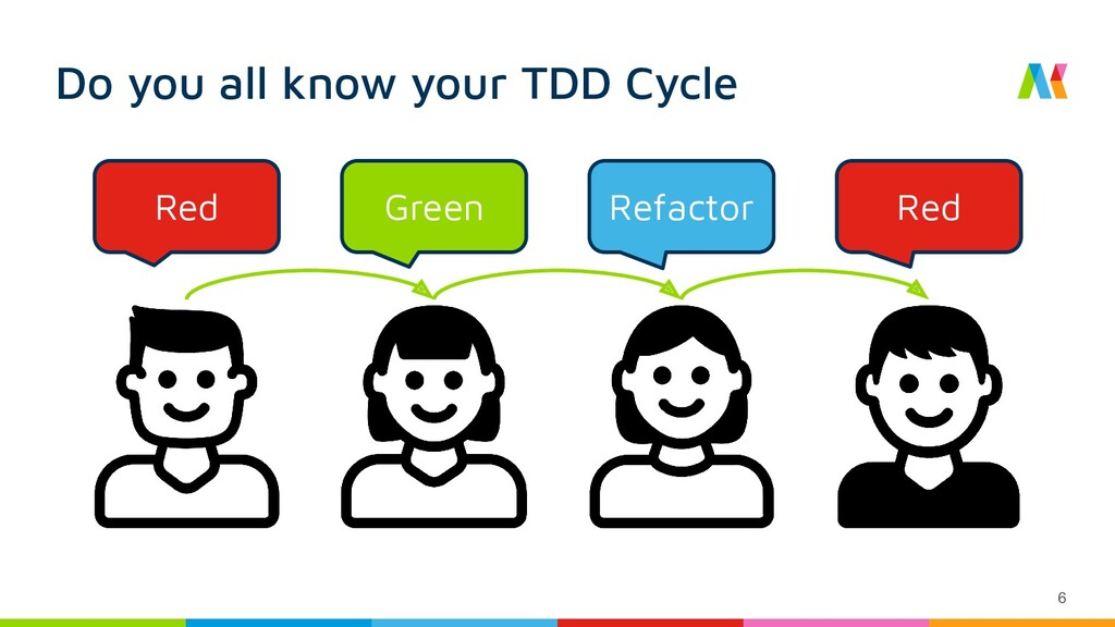 Do you all know your TDD Cycle Red Green Refact...
