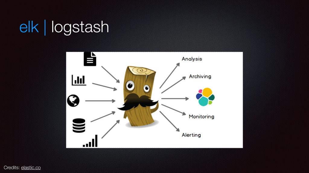 elk | logstash Credits: elastic.co