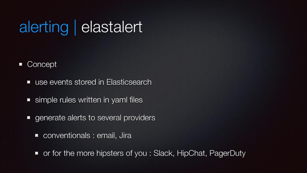 alerting | elastalert Concept use events stored...