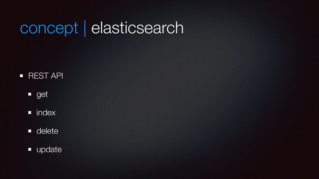 concept | elasticsearch REST API get index dele...