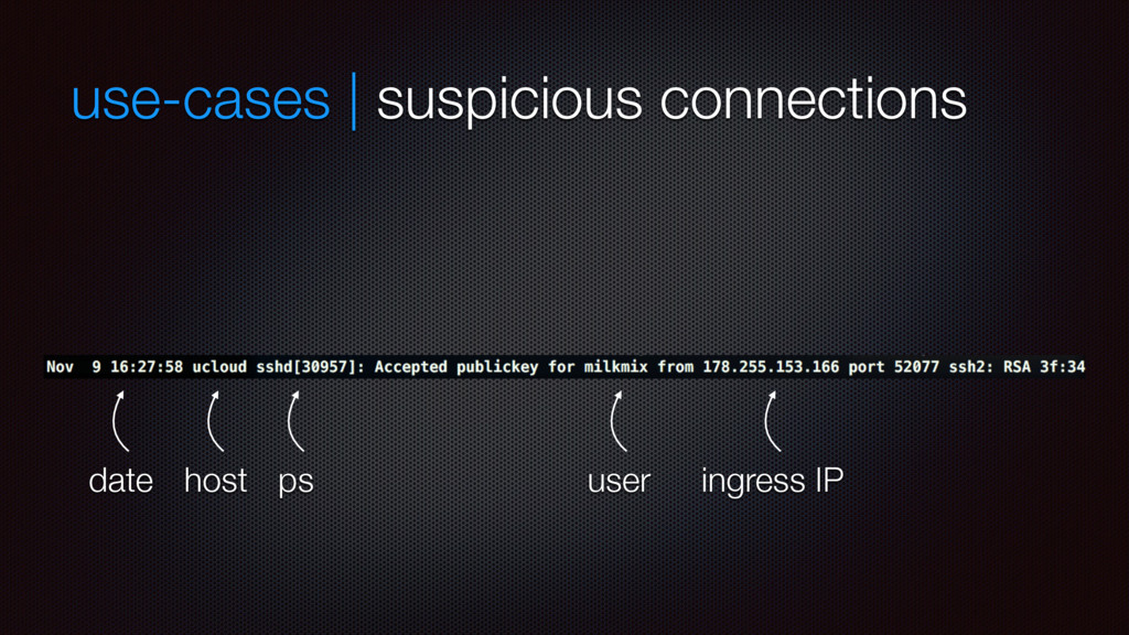 use-cases | suspicious connections date host ps...