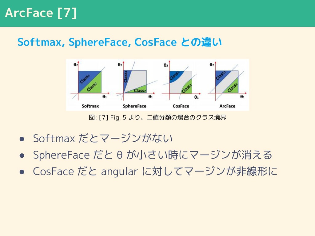 ArcFace [7] Softmax, SphereFace, CosFace との違い ●...