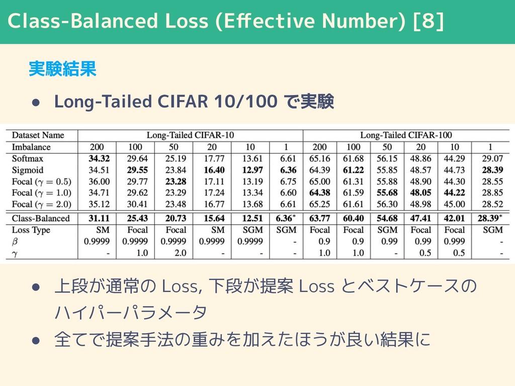Class-Balanced Loss (Effective Number) [8] 実験結果 ...