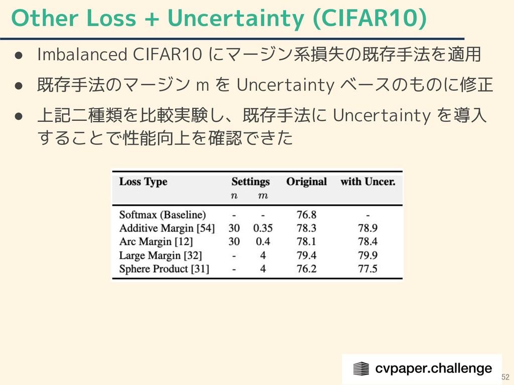 Other Loss + Uncertainty (CIFAR10) 52 ● Imbalan...
