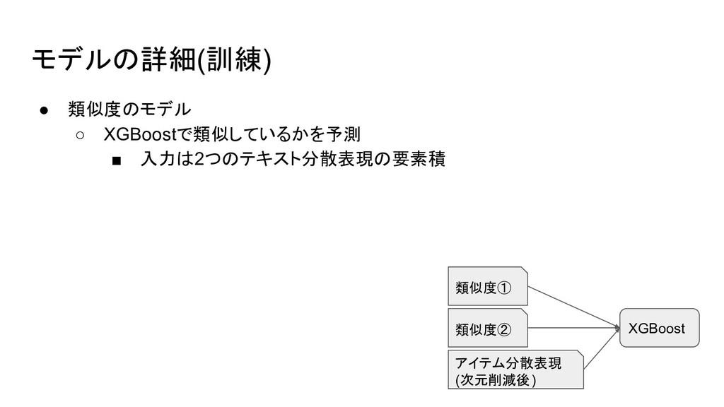 モデルの詳細(訓練) ● 類似度のモデル ○ XGBoostで類似しているかを予測 ■ 入力は...