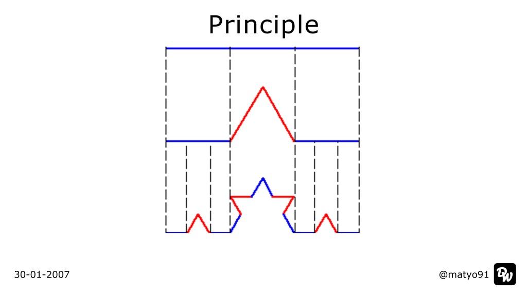 Principle @matyo91 30-01-2007