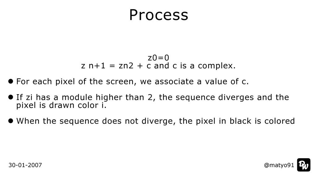 Process @matyo91 30-01-2007 z0=0  z n+1 = zn2 ...