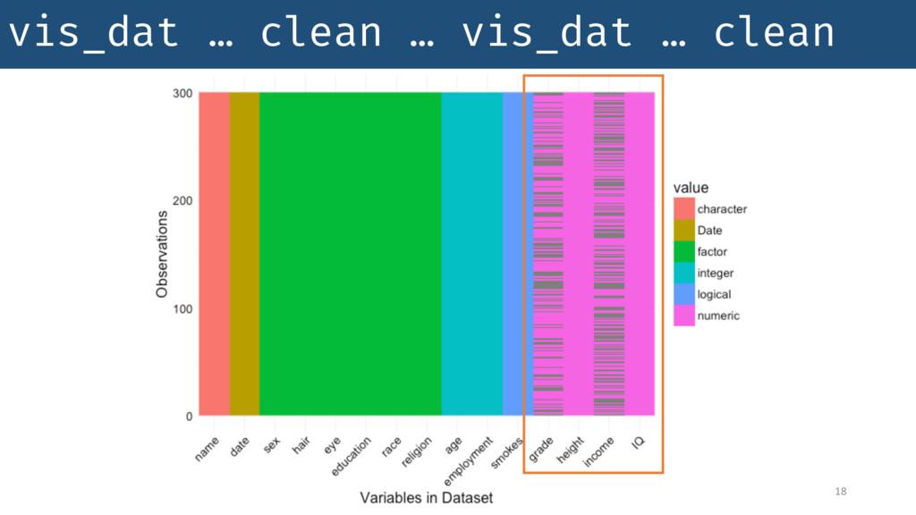 vis_dat … clean … vis_dat … clean 18