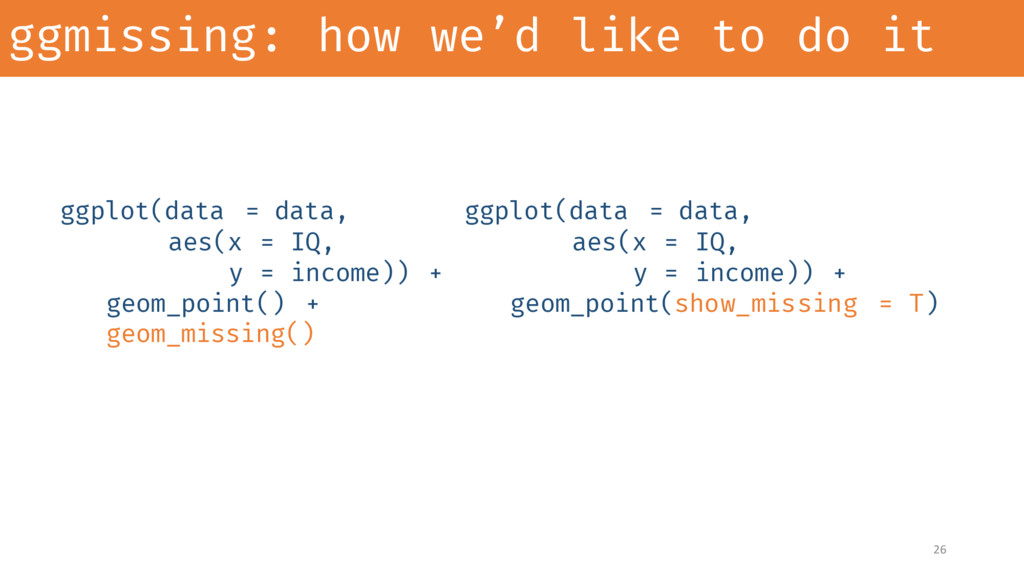 ggmissing: how we'd like to do it 26 ggplot(dat...