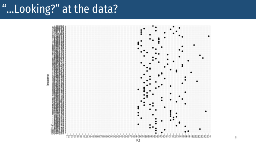 """""""…Looking?"""" at the data? 8"""