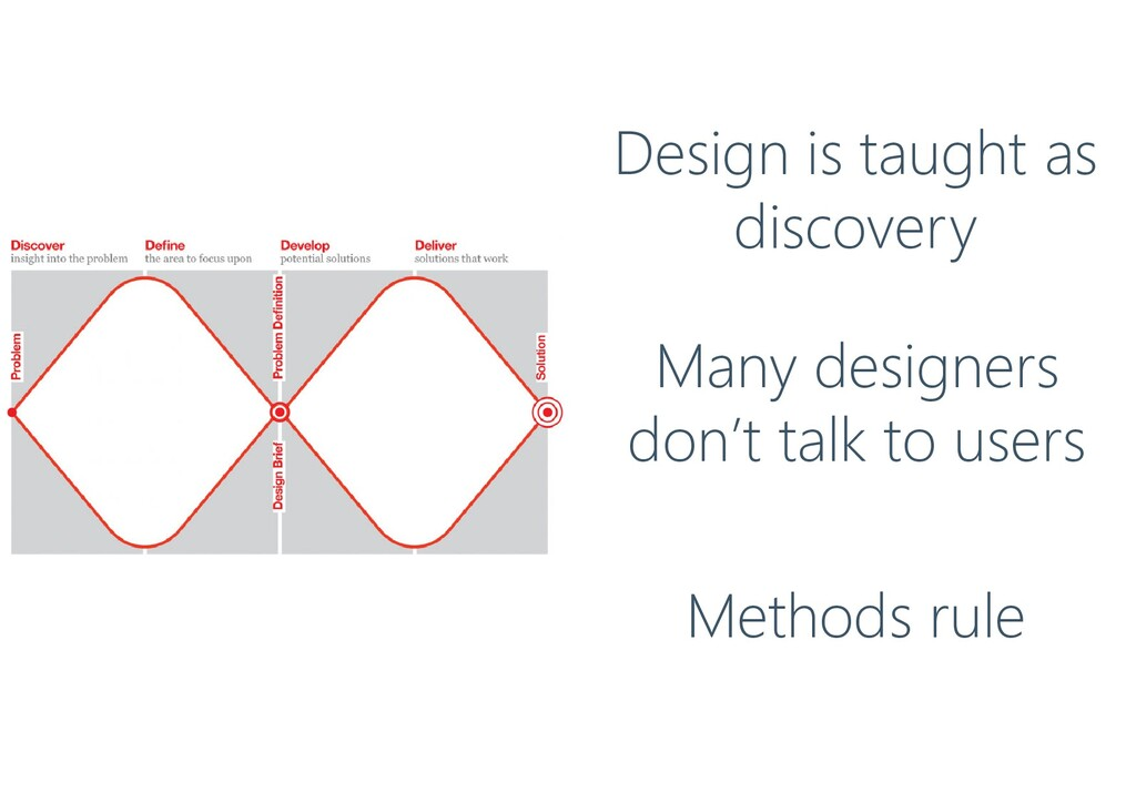 Design is taught as discovery Many designers do...