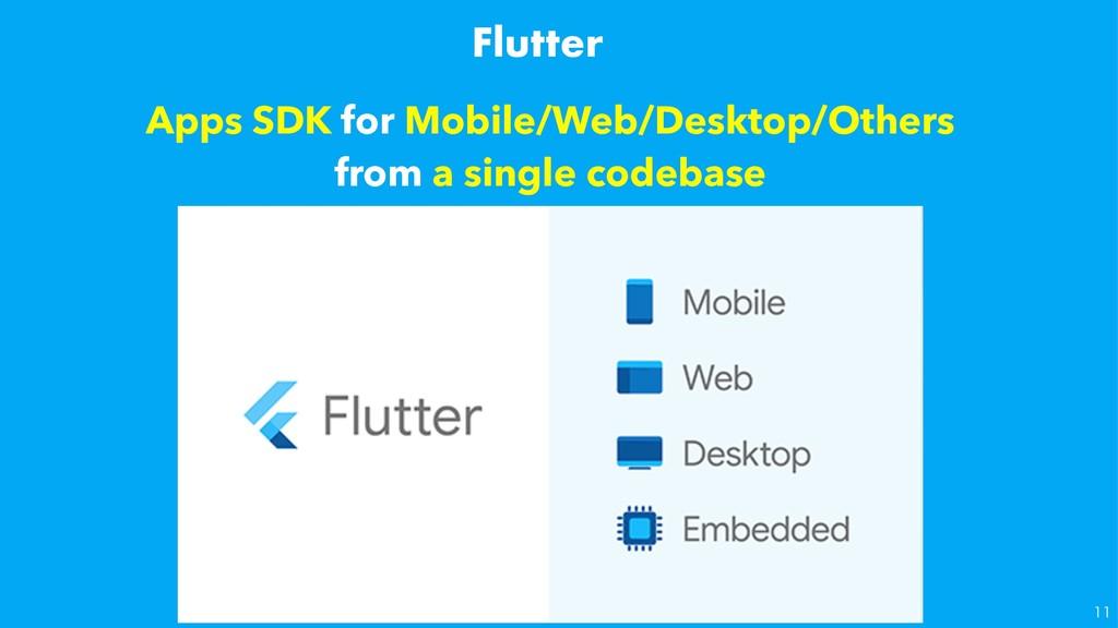 Flutter Apps SDK for Mobile/Web/Desktop/Others ...