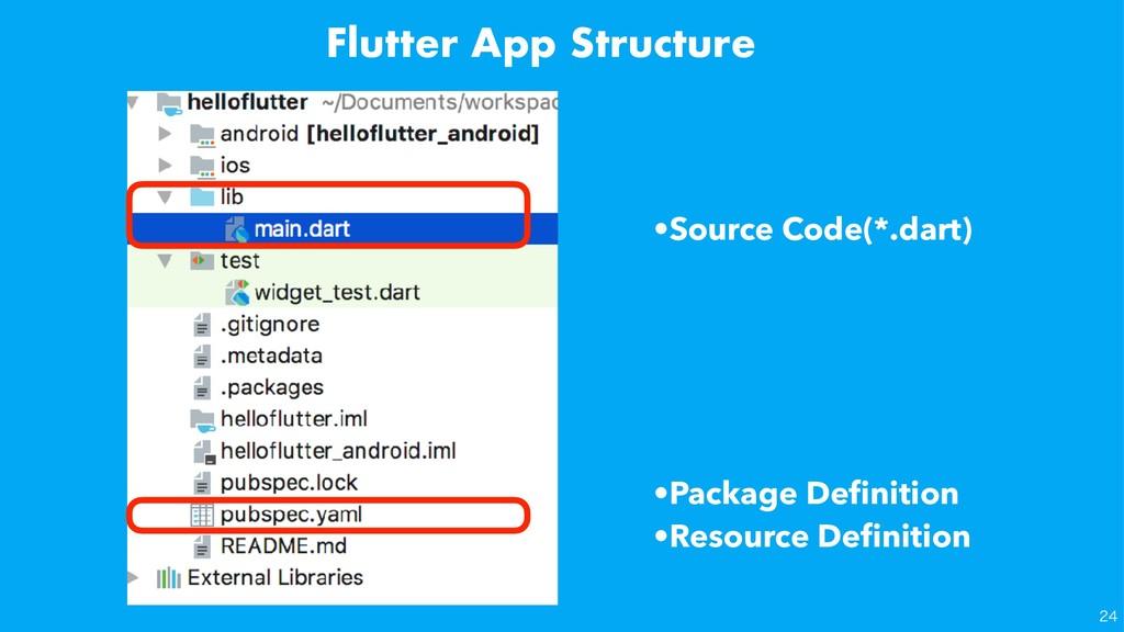 Flutter App Structure •Source Code(*.dart) •Pac...