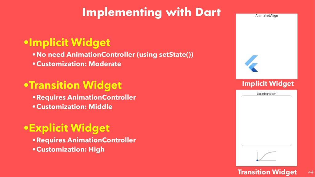 Implementing with Dart   •Implicit Widget •N...