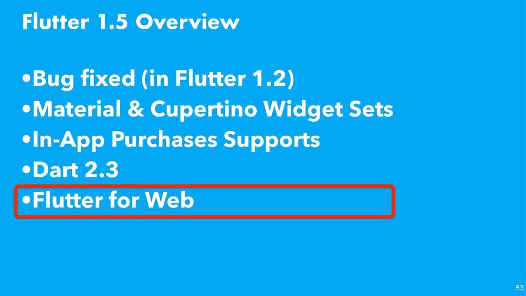Flutter 1.5 Overview •Bug fixed (in Flutter 1.2)...