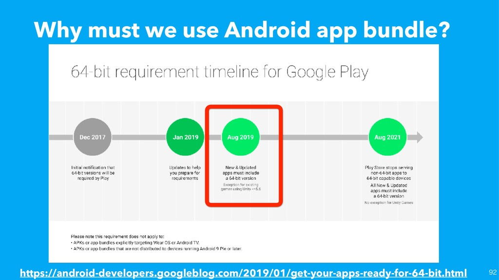 Why must we use Android app bundle? https://and...