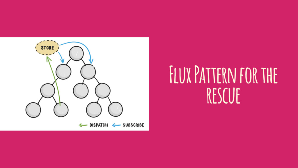 Flux Pattern for the rescue
