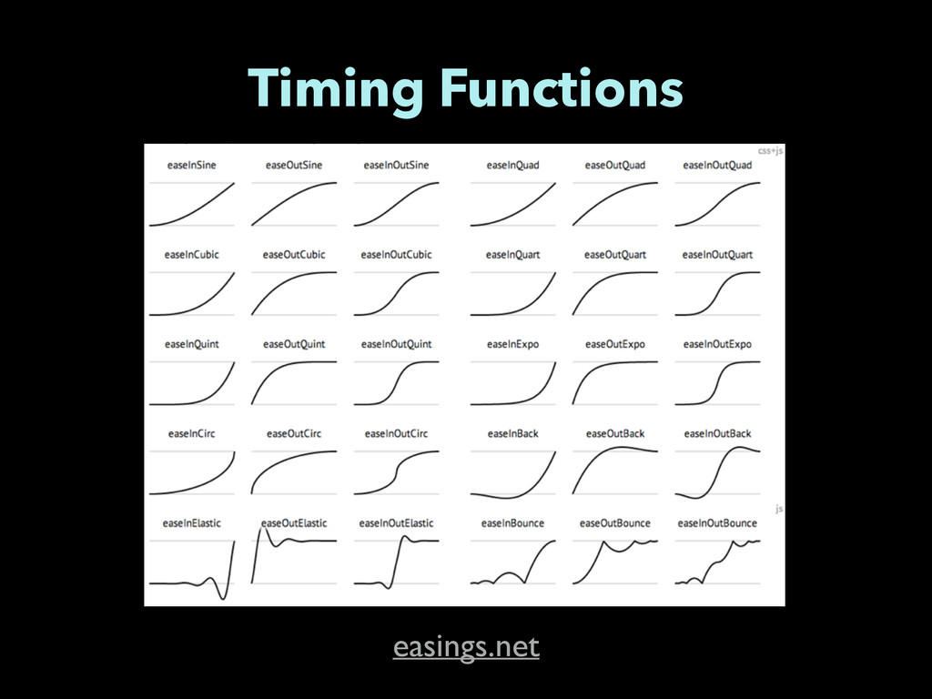 Timing Functions easings.net