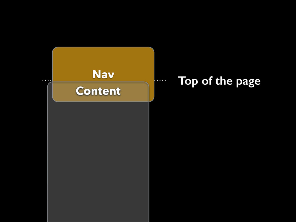 Nav Content Top of the page