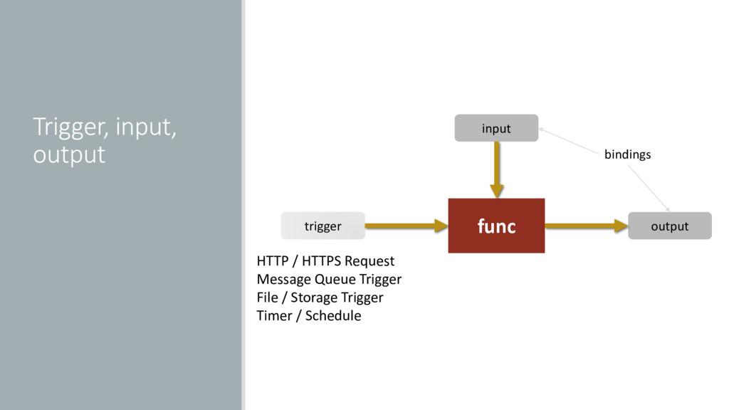 func input output trigger bindings HTTP / HTTPS...