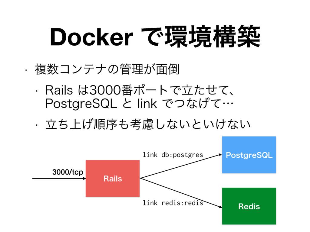 Docker Ͱڥߏங w ෳίϯςφͷཧ͕໘ w 3BJMT൪ϙʔτͰ...