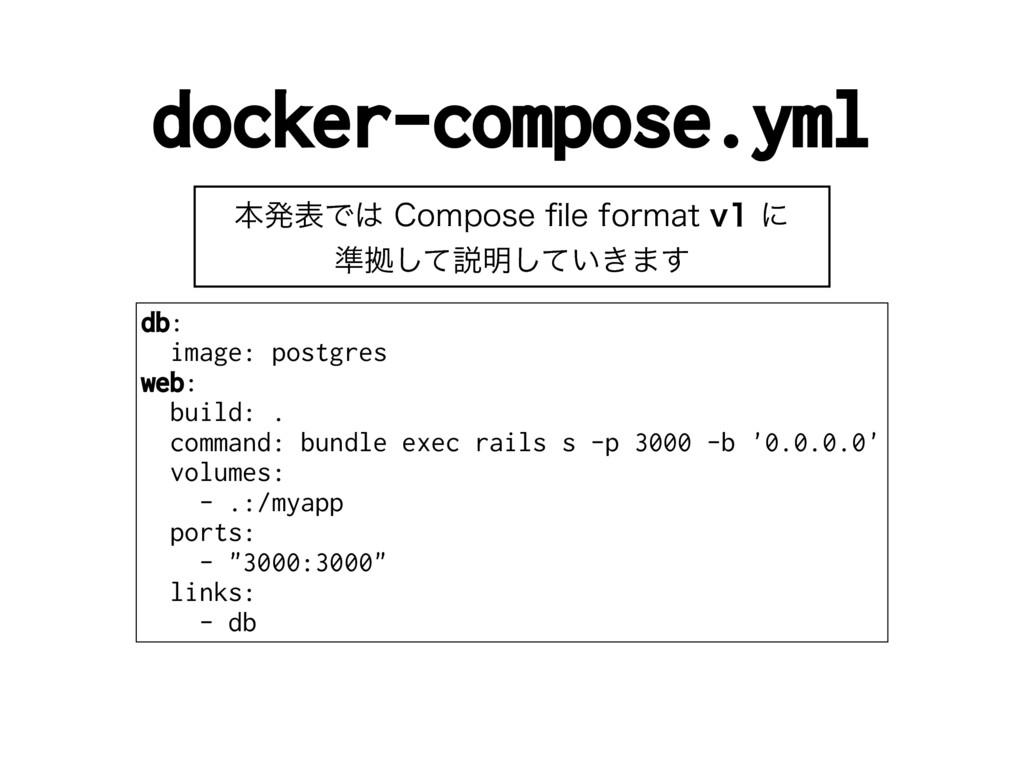 docker-compose.yml ຊൃදͰ$PNQPTFpMFGPSNBUW...