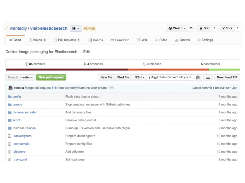 Elasticsearch on Docker