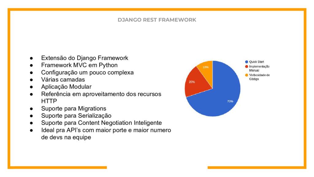 DJANGO REST FRAMEWORK ● Extensão do Django Fram...