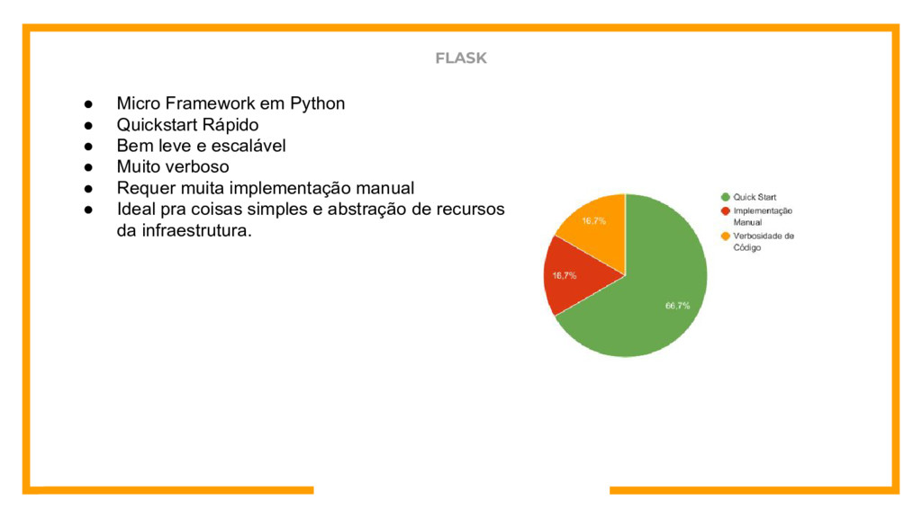 FLASK ● Micro Framework em Python ● Quickstart ...