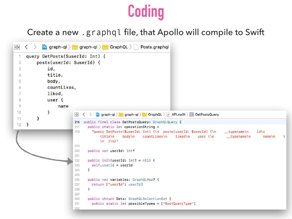 Coding Create a new .graphql file, that Apollo w...