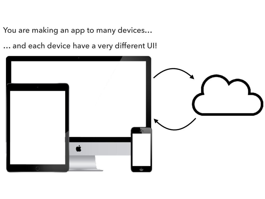 You are making an app to many devices… … and ea...