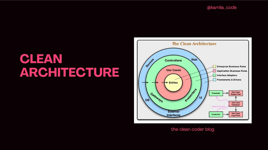 CLEAN ARCHITECTURE @kamila _code the clean code...