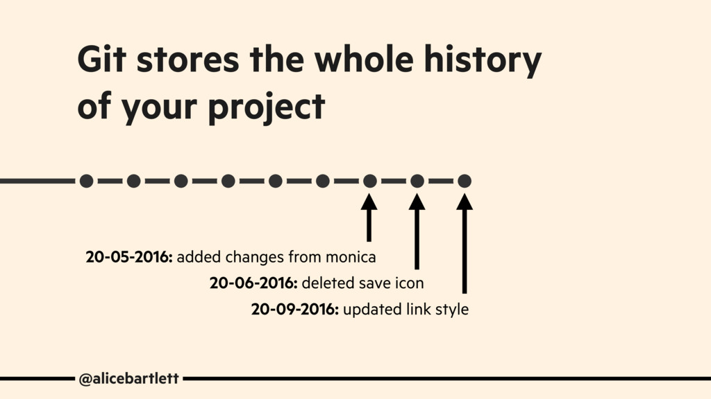 Git stores the whole history of your project @a...