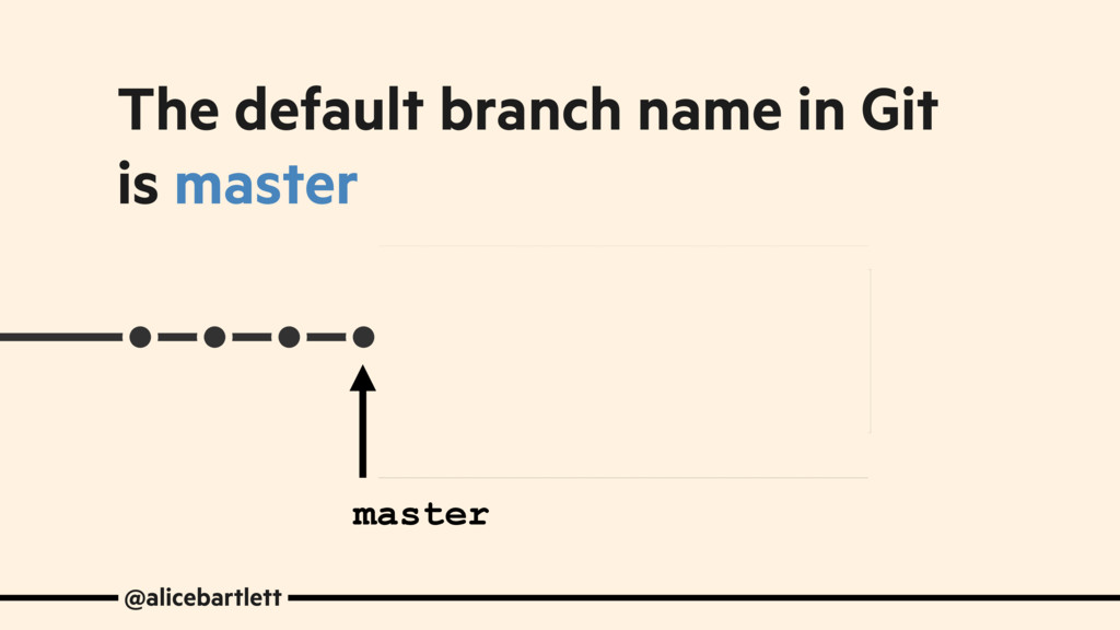 @alicebartlett master The default branch name i...