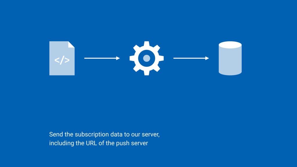 Send the subscription data to our server,  inc...