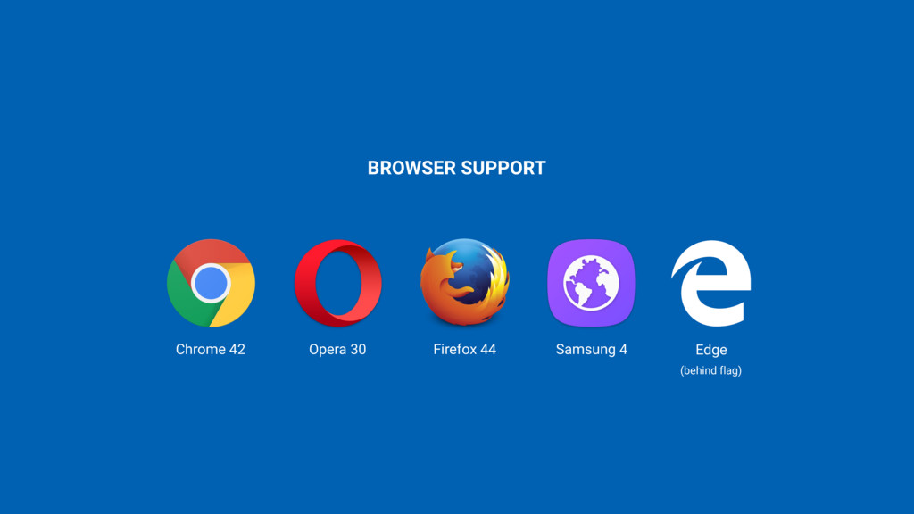 BROWSER SUPPORT Chrome 42 Opera 30 Firefox 44 S...