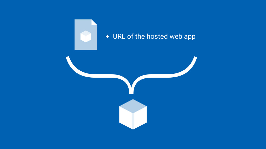 } + URL of the hosted web app