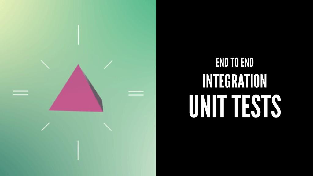 END TO END INTEGRATION UNIT TESTS