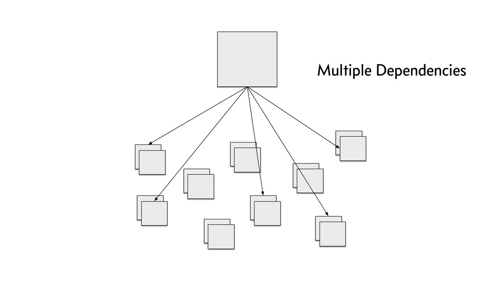 Multiple Dependencies