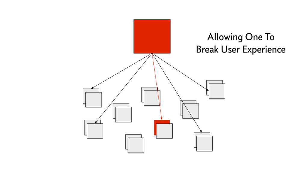 Allowing One To Break User Experience