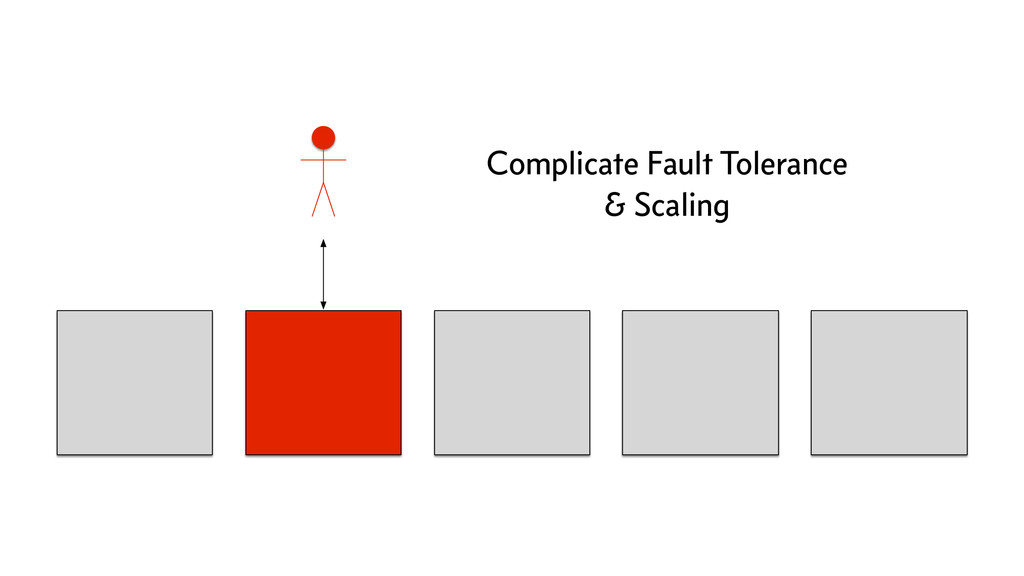 Complicate Fault Tolerance & Scaling